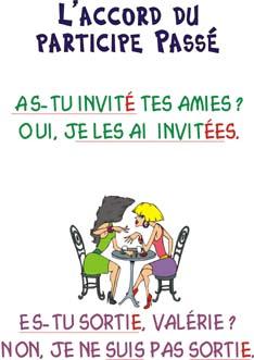 TEST DE PARTICIPE PASSE... dans AVIDE DE TESTS Accord_du_participe_passe