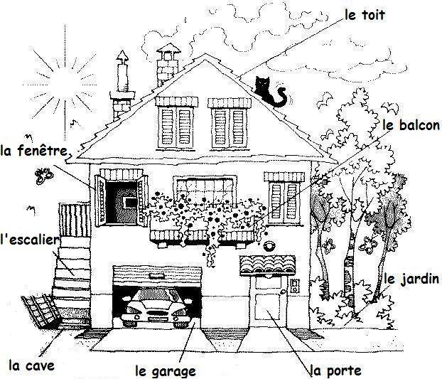 Le logement - Toit de maison dessin ...