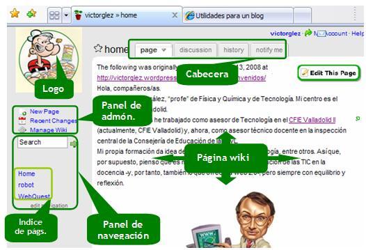 c679937a7688 Tema 2.1. Los Wiki
