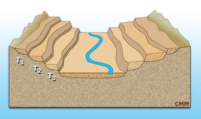 Terrazas escalonadas for Terrazas fluviales