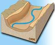 Formación De Terrazas Aluviales