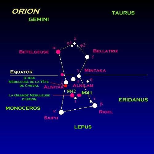 Ceinture de photo Orion