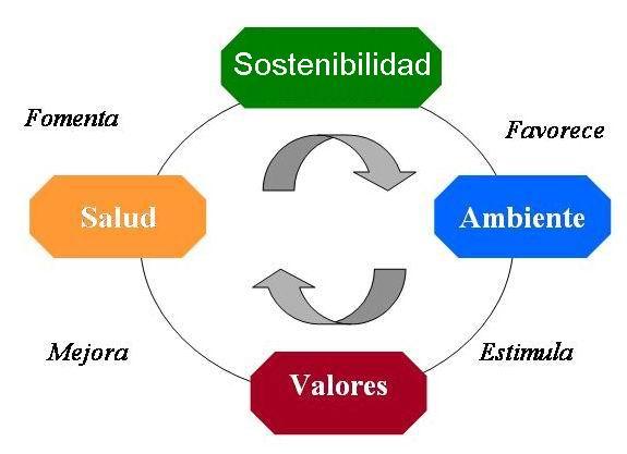 desarrollosustentable