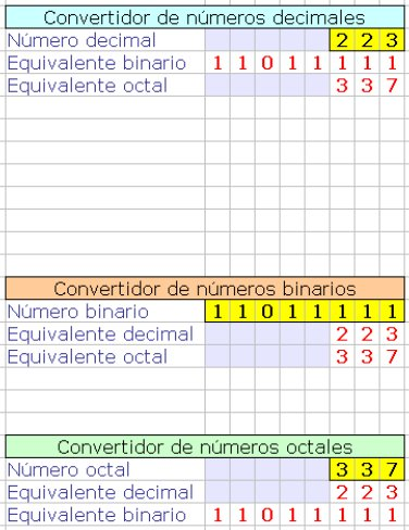 Hoja de cálculo de opciones binarias