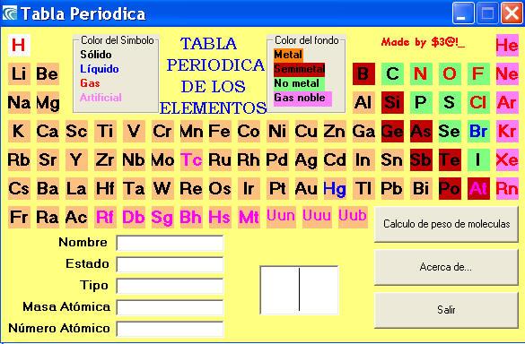 tabla peridica de los elementos - Tabla Periodica En Visual Basic
